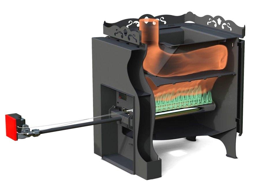 газовая отопительная печь для дачи