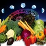 лунный посевной календарь2